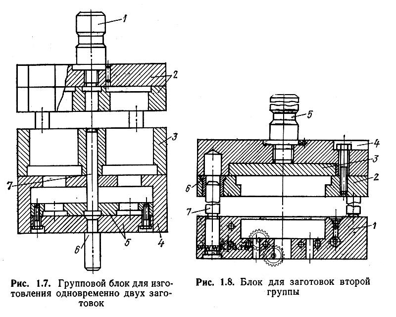 Групповой метод производства деталей штамповкой из жидкого металла